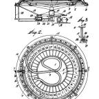 Politics, Politicians, Inventions and Patents